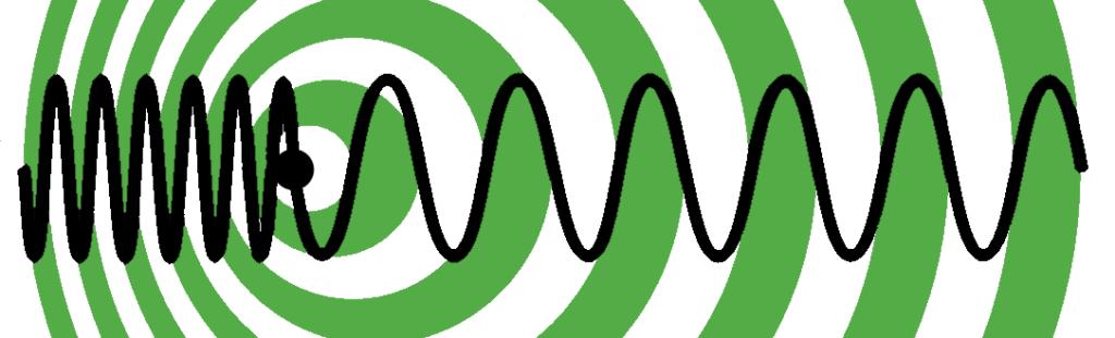 Illustration av höga och låga frekvenser